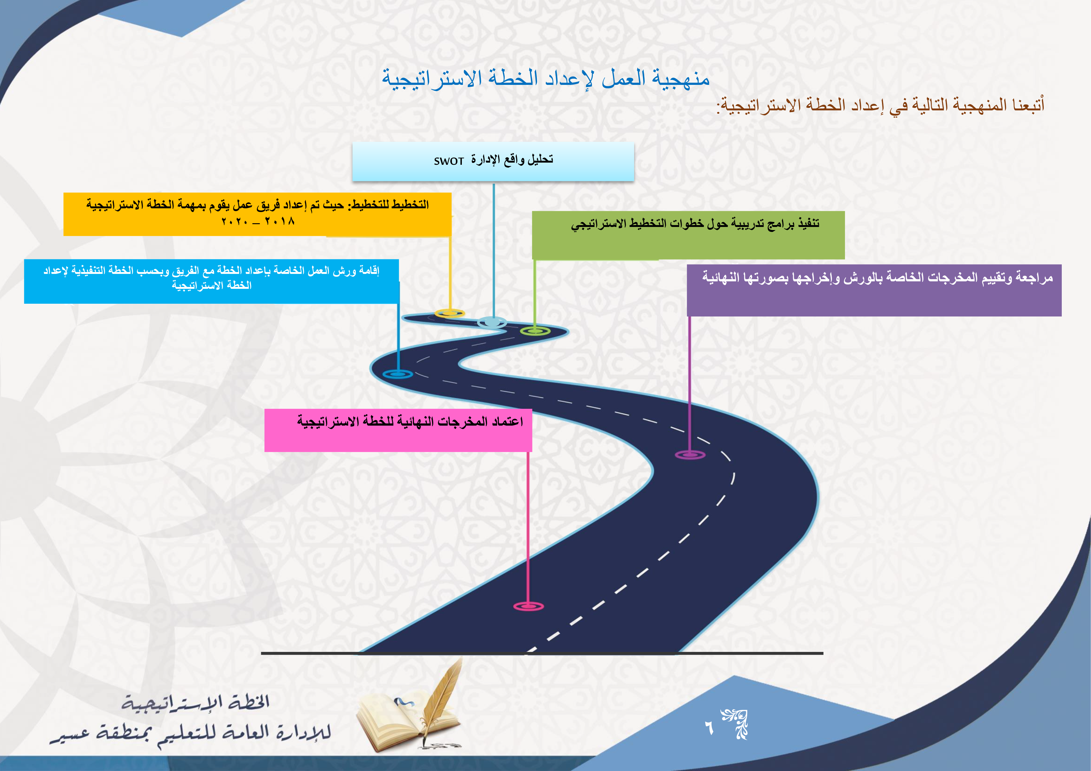 الخطة الاسراتيجية للإدارة العامة للتعليم بمنطقة عسير 2018- 2020م-9
